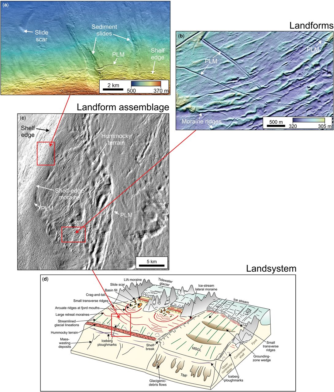 introduction  an atlas of submarine glacial landforms