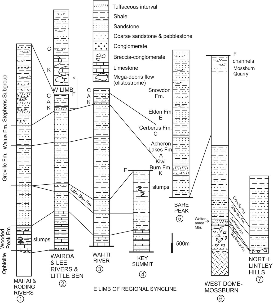 Chapter 9 Sedimentary development of the Mid-Permian–Mid-Triassic