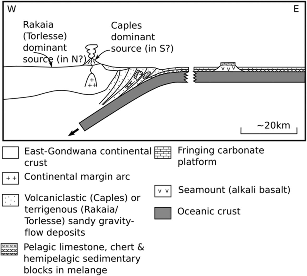 Chapter 15 Construction of a Paleozoic–Mesozoic accretionary orogen